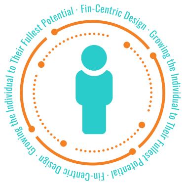 Fin-Centric Design